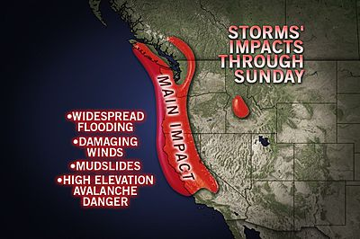 Storms Bring Risk of Flooding, Damage to California