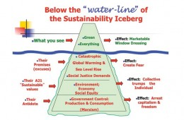 New study looks at how the Agenda 21 conspiracy is poisoning public discussion about sustainability