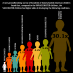 VACCINATED VS. UNVACCINATED:  GUESS WHO IS SICKER?